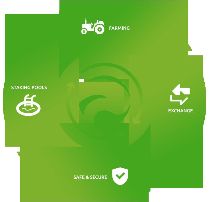 mmoswap_ecosystem